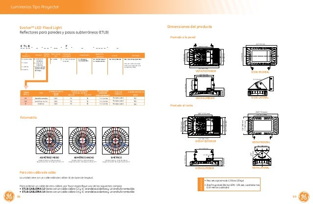 Catalogo de luminarias led hid parte4 - Catalogo de iluminacion interior ...