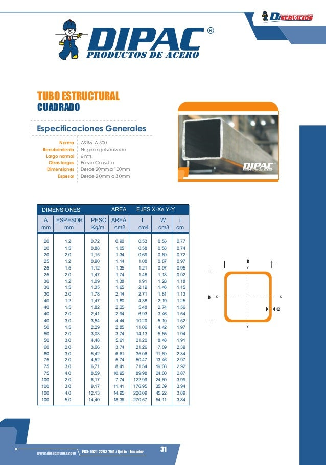 Catalogo acero dipac for Catalogo pdf