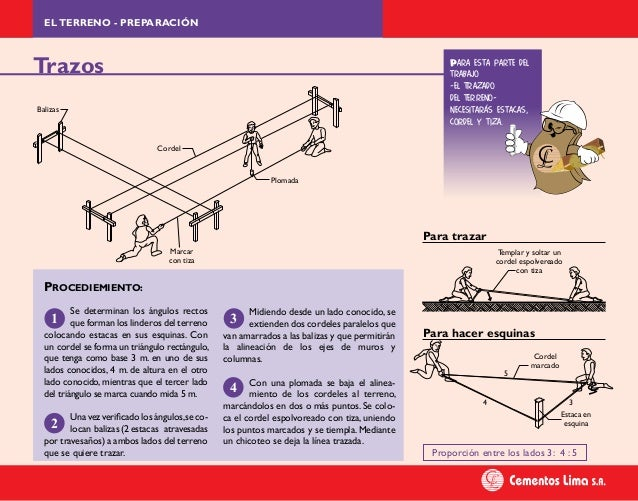 Catalogo cementos lima marzo 2008 como construir tu casa - Consejos para construir una casa ...