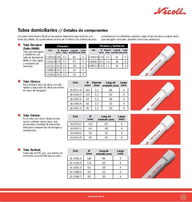 Catalogo pvc - Medidas tubos pvc ...