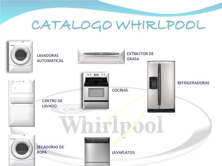 catalogo whirlpool