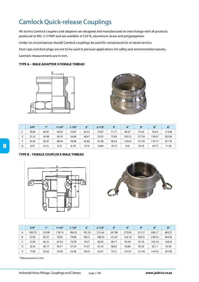Industrial Hose Fittings, Couplings and Clamps page | 108 www.jachris.co.za 9 Camlock Quick-release Couplings All Jachr...