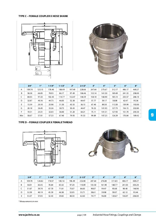 www.jachris.co.za page | 109 Industrial Hose Fittings, Couplings and Clamps 9 TYPE C FEMALE COUPLER X HOSE SHANK 3/4...