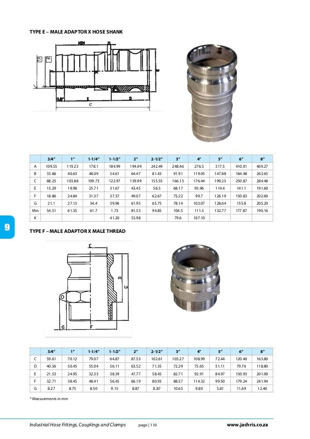 Industrial Hose Fittings, Couplings and Clamps page | 110 www.jachris.co.za 9 TYPE E MALE ADAPTOR X HOSE SHANK 3/4 1...