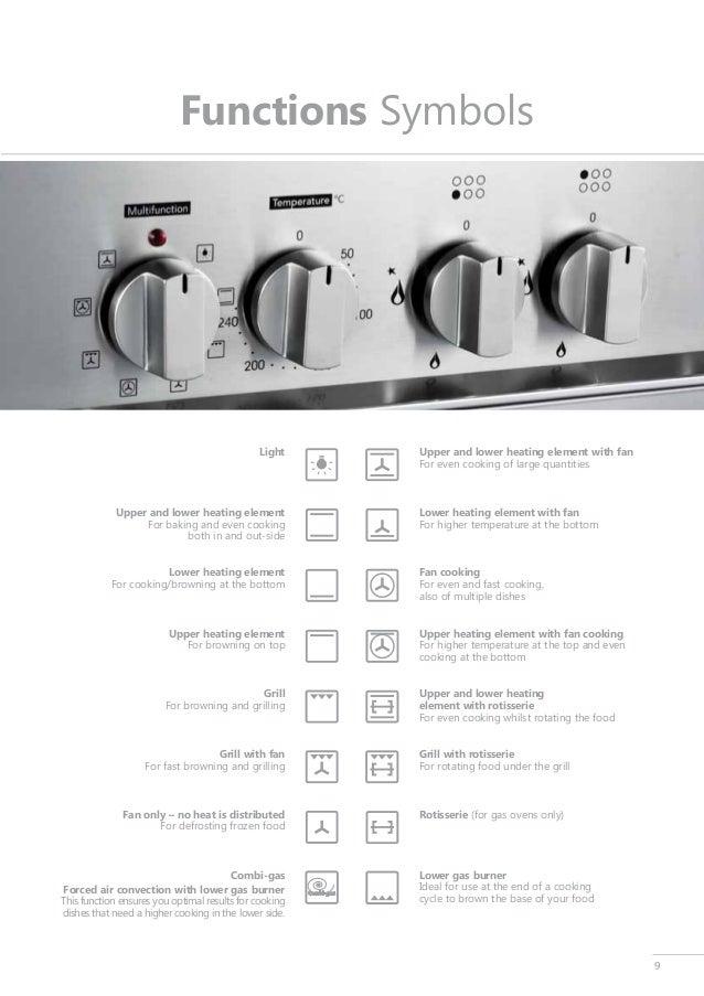 Broil Oven Symbol