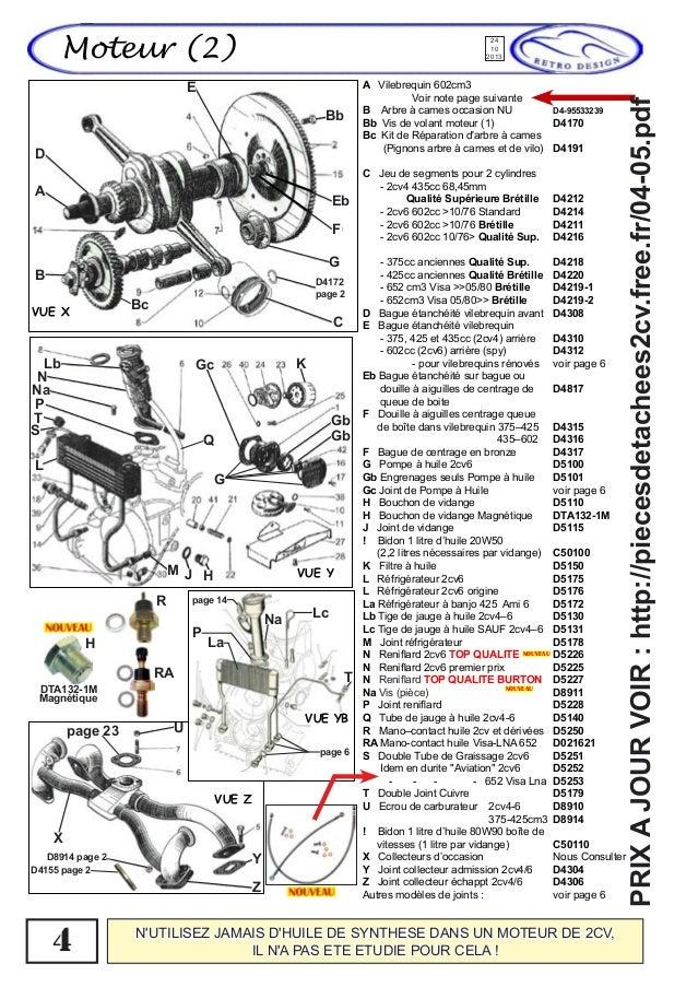 catalogue special pieces moteur 2cv dyane acadiane mehari ami 6 ami 8. Black Bedroom Furniture Sets. Home Design Ideas