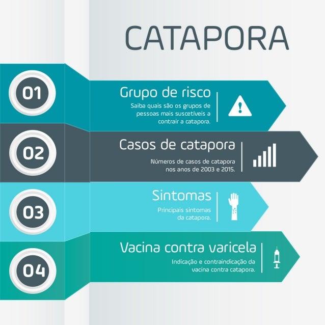 Catapora - Riscos, sintomas e vacina