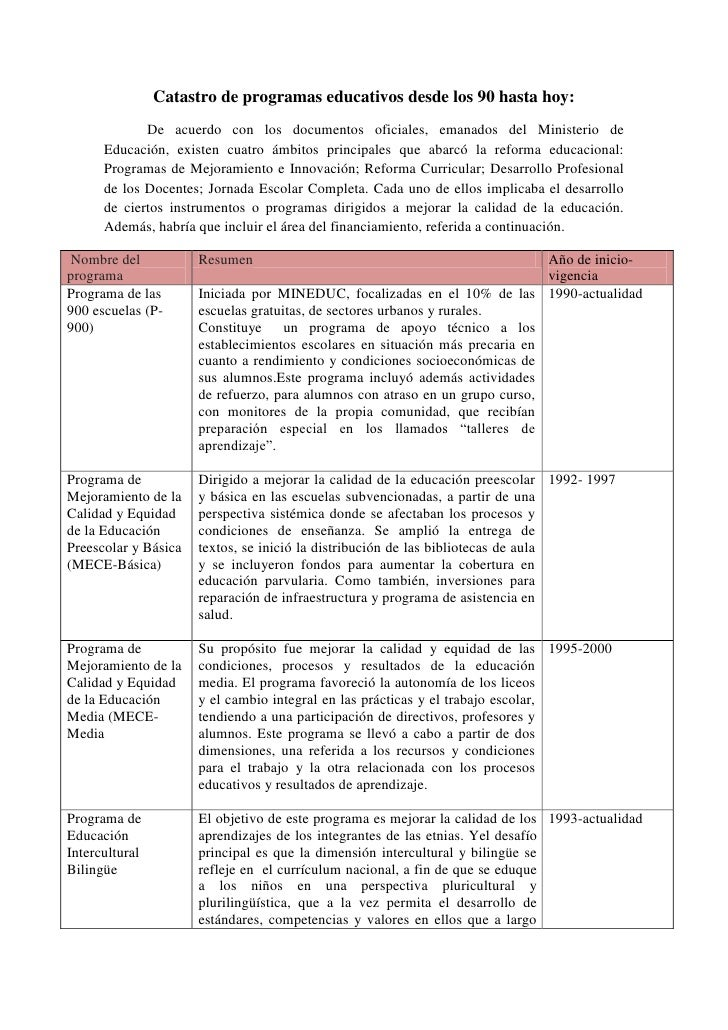 Catastro de programas educativos desde los 90 hasta hoy:             De acuerdo con los documentos oficiales, emanados del...