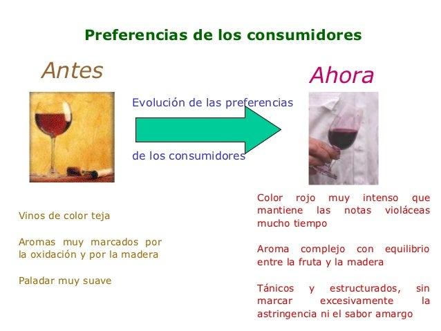 Preferencias de los consumidores    Antes                                             Ahora                      Evolución...