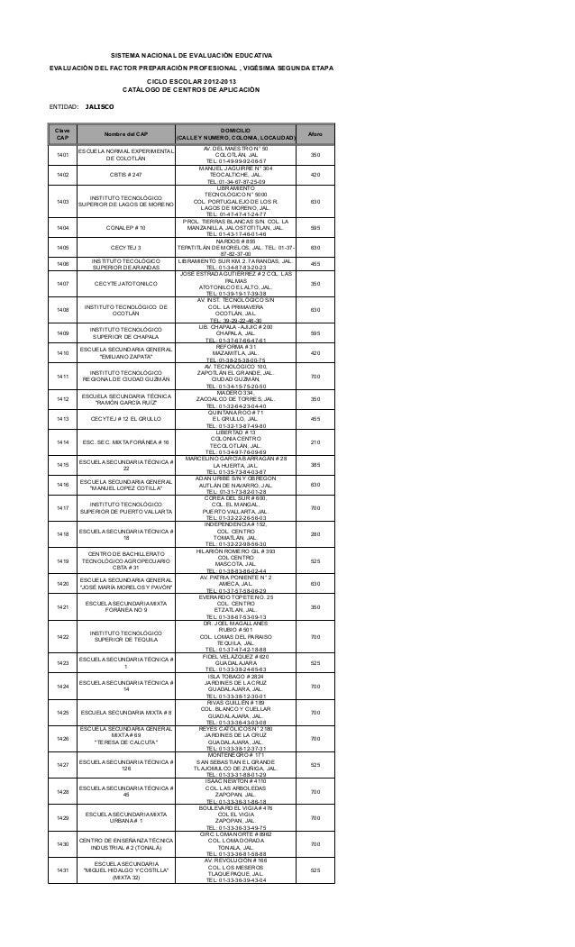 Cat centros aplicacionetapa22