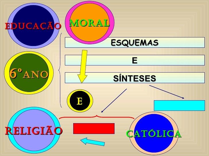 ESQUEMAS E SÍNTESES 6º ANO religião educação MORAL CATÓLICA e
