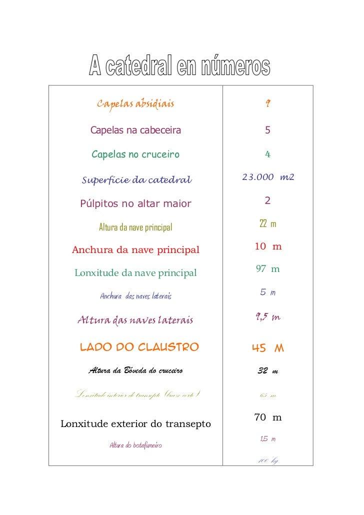 Catedral en números