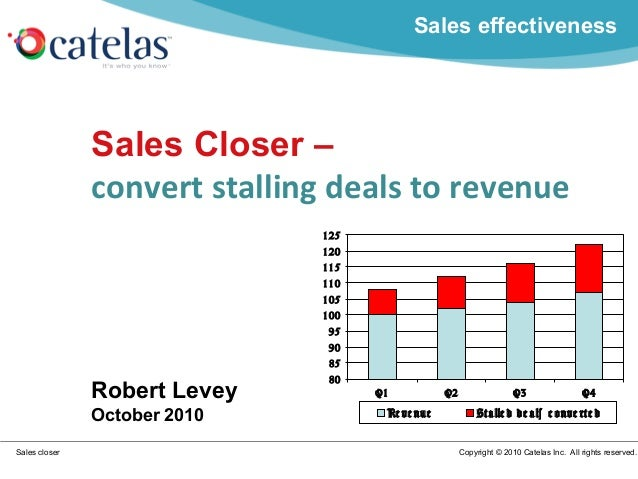 Sales closer Copyright © 2010 Catelas Inc. All rights reserved. Sales Closer – convert stalling deals to revenue Robert Le...