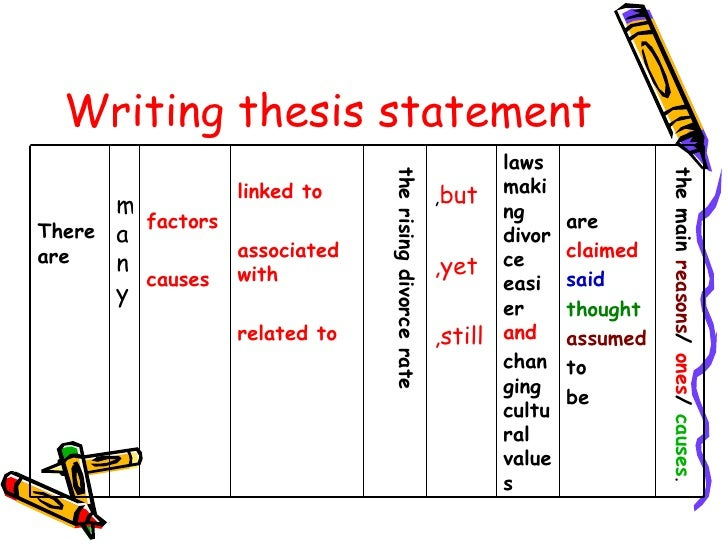Writing a thesis paragraph on a