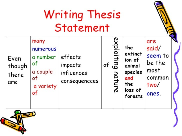 thesis statement for a cause and effect paper