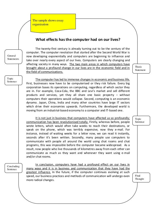 computer cause and effect essay Open document below is an essay on cause and effect computer revolution from anti essays, your source for research papers, essays, and term paper examples.