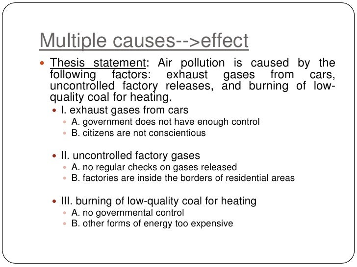 cause and effect on pollution essay Nature essay: the causes and effects of pollution  it's assignment  not essay i will like to have assignment about (the cause and effect of pollution) with some.