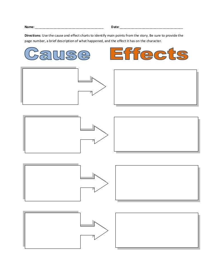 cause and efffect essay It doesn't matter what your major is: at least once throughout the course you will  be asked to write a cause and effect essay some may confuse it with a reaction.