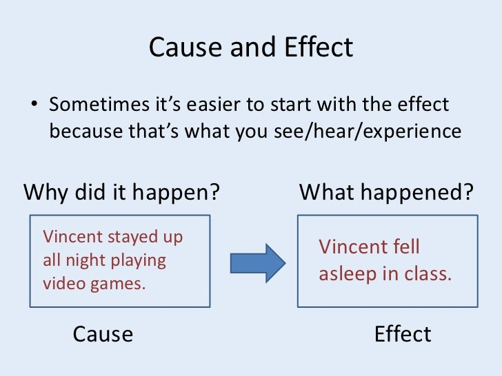 cause and effect essay about cheating in school
