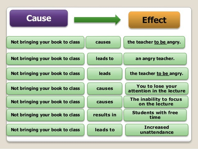 causes and effect essay
