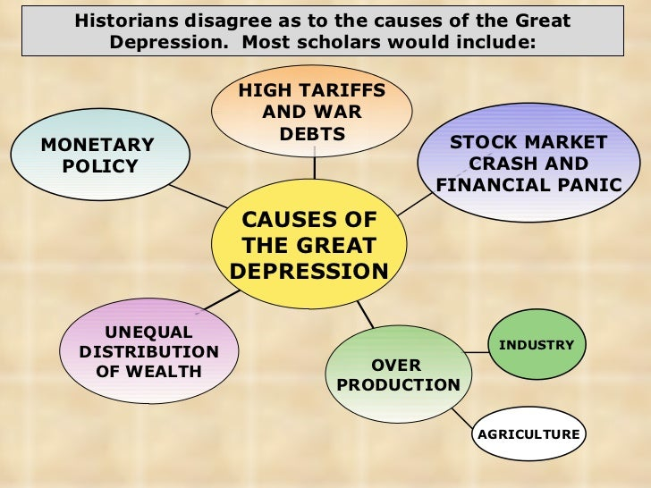 essay on the causes and effects of the great depression The impact of the great depression on society was huge it affected people from  coast to coast, the young and the old, both rich and poor countries for the.