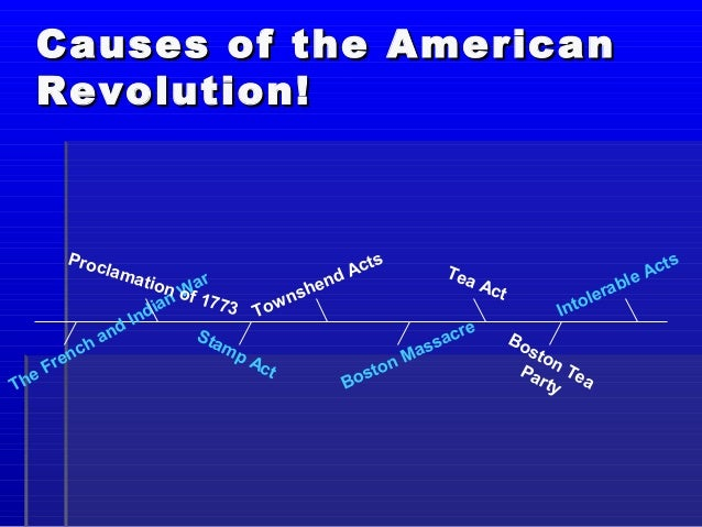 Causes of the american revoution