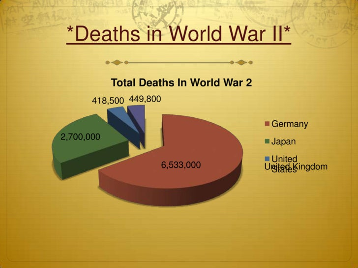 an analysis of the three main causes of world war ii The immediate causes of world war ii are generally held to be the german invasion  three month war to knock out chinese  world war i and causes of world war i.