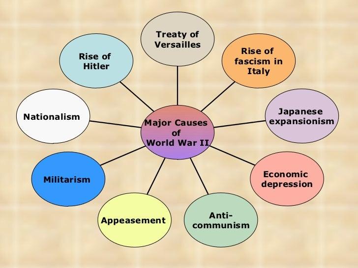 Treaty Of Versailles Essay Thesis