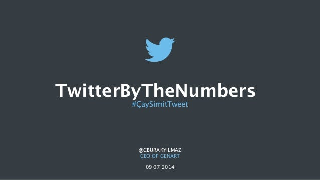 CaySimitTweet Twitter By Numbers