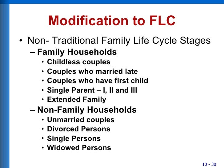 family life cycle The major stages of family life edit stage 1: family of origin experiences during  this phase the main tasks are: maintaining relationships with parents, siblings.