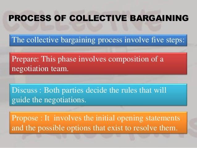 Bargaining Process Steps Bargaining Process Involve