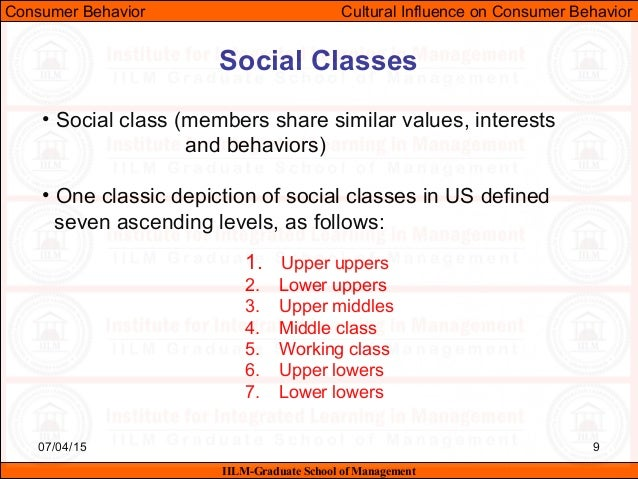 social class and consumer behaviour essay Consumer behaviour essay on: marketing strategies – hershey chocolate company introduction consumer behavior is an important factor which needs to be taken care.