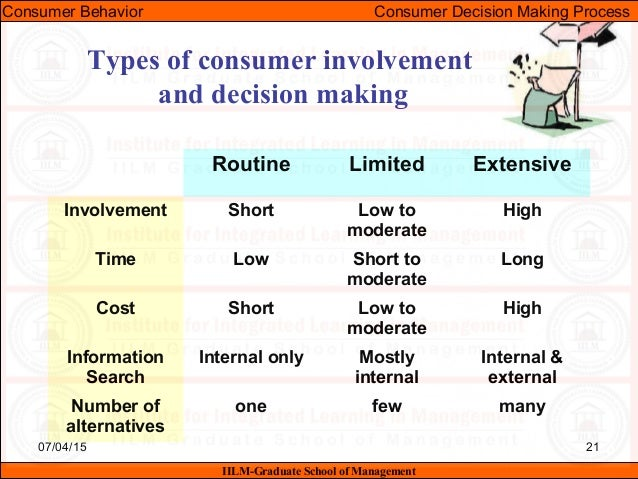 consumer decision making on high involvement So« offer extensive information on high involvement products in-store promotion & placement is important types of consumer involvement and decision making.