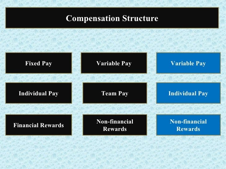 considerations for compensation and benefits Home » resource centre » hr toolkit » compensation & benefits  needs and the individual considerations to arrive at  a compensation review.