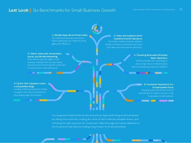 small business market research reports