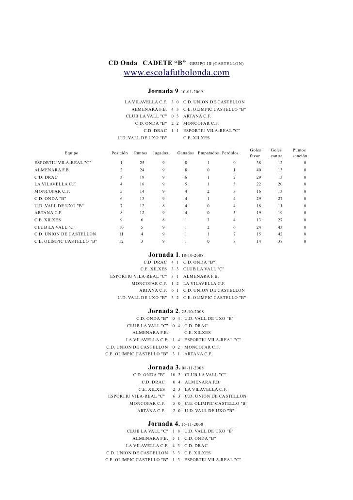 "CD Onda CADETE ""B""                           GRUPO III (CASTELLON)                                     www.escolafutbolond..."