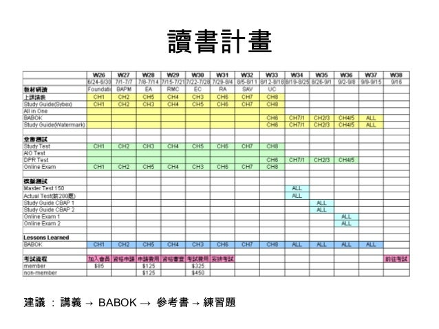 CBAP Training   CBAP Preparation, Self study Material ...