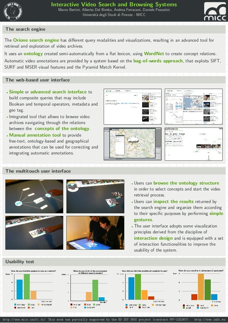 Interactive Video Search and Browsing Systems