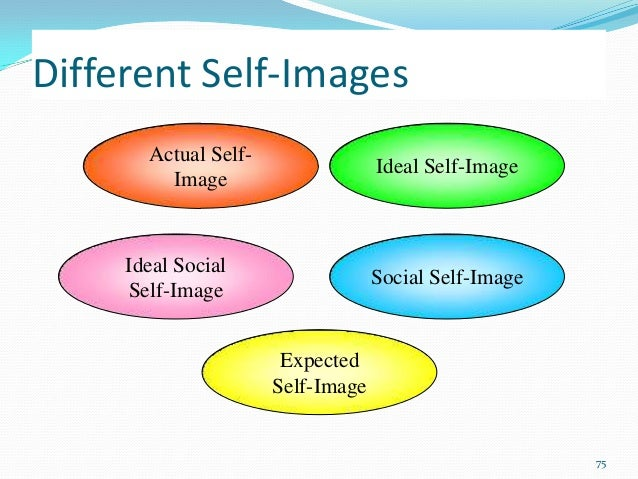 my ideal self essay Therefore, there is an intimate relationship between self-image, ideal self this has been so helpful whilst re reading my final essay for this year.