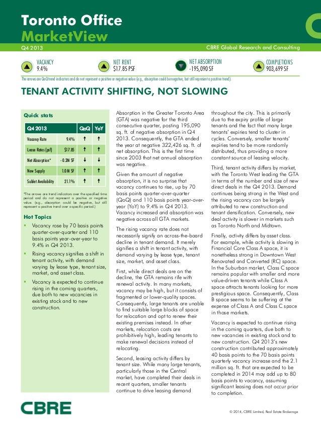 Cbre office leasing market report 2014