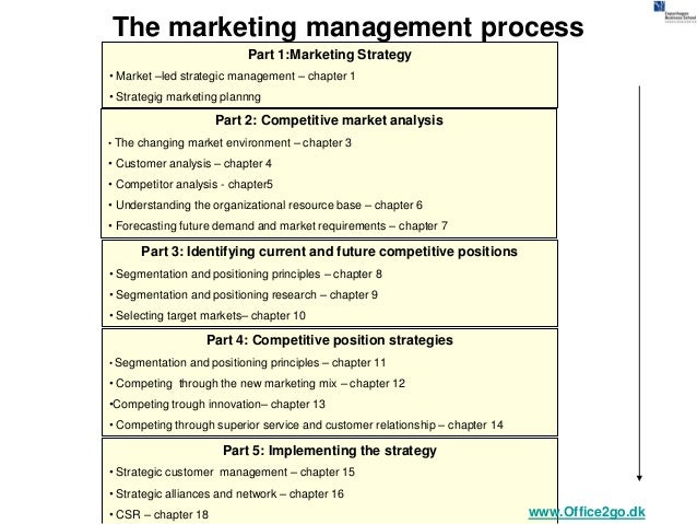an analysis of mkis for the marketing management process Introductory mathematical analysis for business,  he teaches mba courses on marketing management and  process of strategic planning in order to achieve.