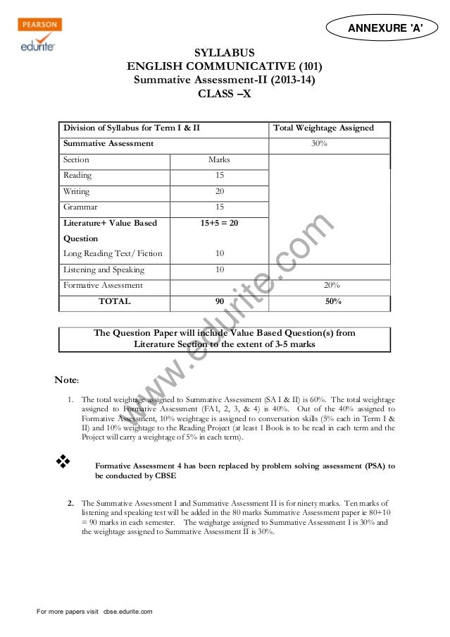 is it good study subjects in college before the semester academic sample essay