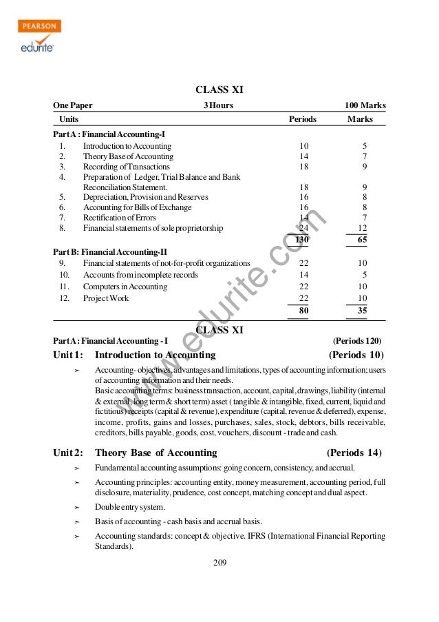 Class 11 Cbse Accountancy Syllabus 2011-12