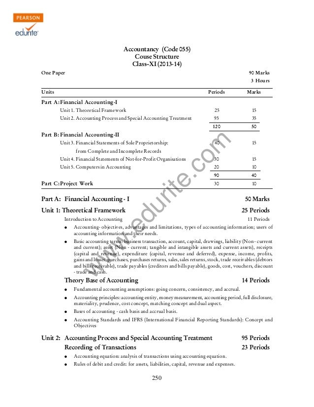 w w w .edurite.com 250 Accountancy (Code 055) Couse Structure Class–XI (2013-14) One Paper 90 Marks 3 Hours Units Periods ...