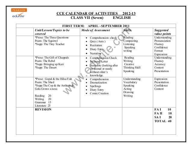 KENDRIYA VIDYALAYA SANGATHAN  CCE CALENDAR OF ACTIVITIES 2012-13  CLASS VII (Seven) ENGLISH  FIRST TERM: APRIL –SEPTEMBER ...
