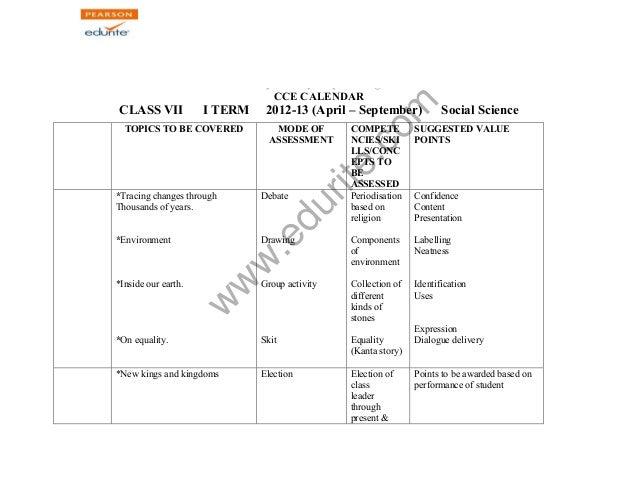 Kendriya Vidyalaya Sangathan  CCE CALENDAR  comedurite.www.CLASS VII I TERM 2012-13 (April – September) Social Science  TO...