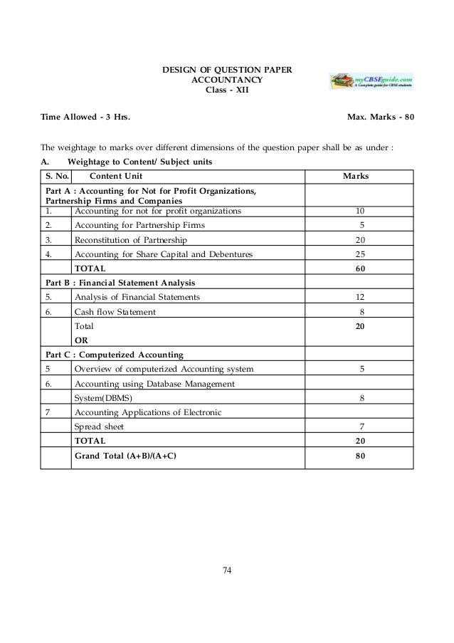 Cbse class 12 accountancy sample paper 01 (for 2012)