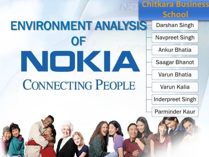Chitkara Business                         School ENVIRONMENT ANALYSIS   Darshan Singh          OF             Navpreet Sin...