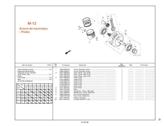Manual Moto Cbx200 s