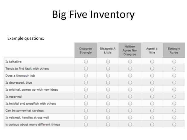 big five inventory Big five inventory (bfi) reference john, o p, & srivastava, s (1999) the big-five trait taxonomy: history, measurement, and theoretical perspectives.
